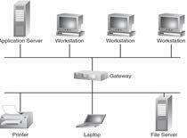 Jak przyspieszyć sieć LAN w Windows XP