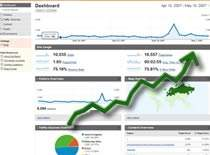 Jak sprawdzić statystyki wyszukiwarki Google