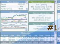 Jak zarabiać na rynkach walutowych Forex #1