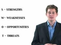 Jak w praktyce wygląda analiza SWOT - angielski w biznesie