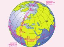 Egzamin gimnazjalny - geografia - Współrzędne geograficzne