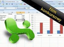 Jak zrobić wykres z danych z tabelki w Excelu