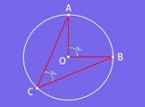 Egzamin gimnazjalny - matematyka - okrąg