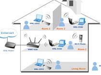 Jak zrobić małą domową sieć posiadając łącze radiowe