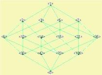 Jak narysować 4-wymiarową kostkę