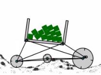 Jak przejść grę Nitrohaul (3 proste sposoby)