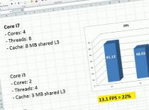 Jak wybrać procesor - ilość rdzeni a jakość gry