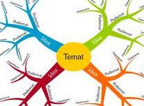 Jak stworzyć mapę myśli #1 - pierwsza mapa myśli