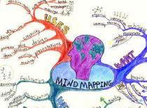 Jak stworzyć mapę myśli #3 - kolory na mapie myśli