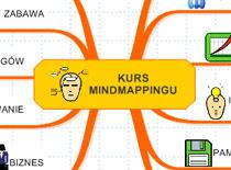 Jak stworzyć mapę myśli #4 - linie mapy myśli