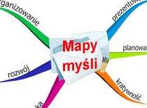 Jak stworzyć mapę myśli #8 - kolejność na mapie