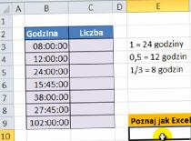 Jak obliczyć stawkę godzinową i wynagrodzenie w Excel 2010