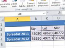 Jak wstawiać wykresy i je edytować w Excel 2010