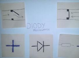 Jak zostać elektronikiem #7 - diody prostownicze