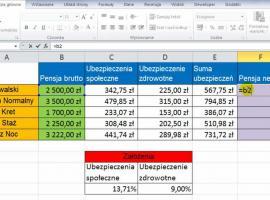 Jak korzystać z Excel 2010 - formuły i odwołania do komórek