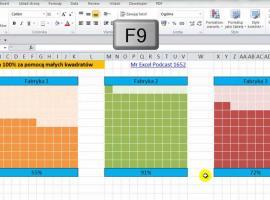 Jak wykonywać procentowe wizualizacje w Excelu