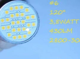 Jakie kupić żarówki LED i na co zwracać uwagę